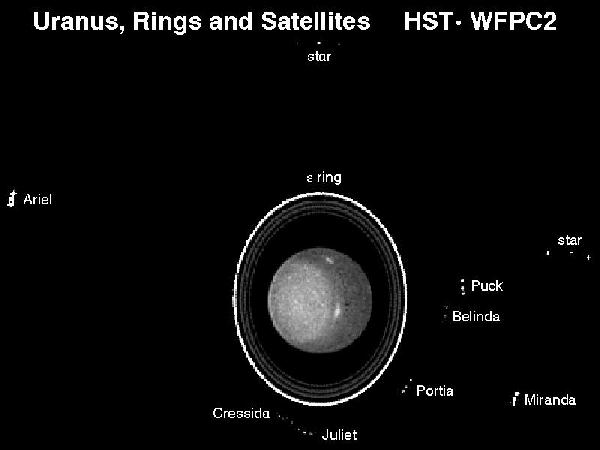 Uranus' Moons & Rings
