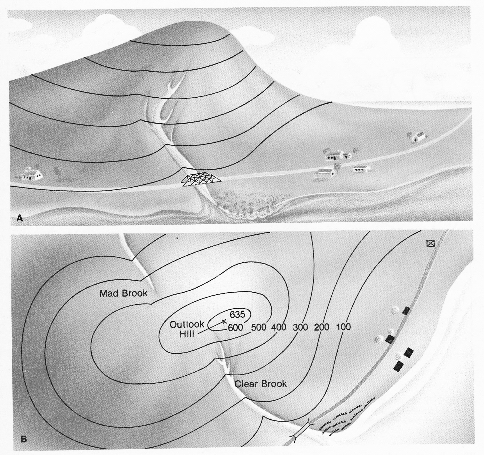 Topographic Maps Lab – Topographic Map Worksheet